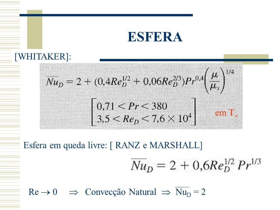 ESFERA [WHITAKER]: em T Esfera em queda livre: [ RANZ e MARSHALL] Re 0 Convecção Natural Nu D = 2