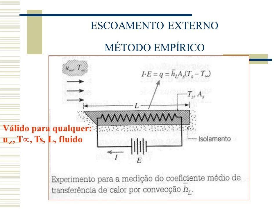 ESCOAMENTO EXTERNO MÉTODO EMPÍRICO Válido para qualquer: u, T, Ts, L, fluido