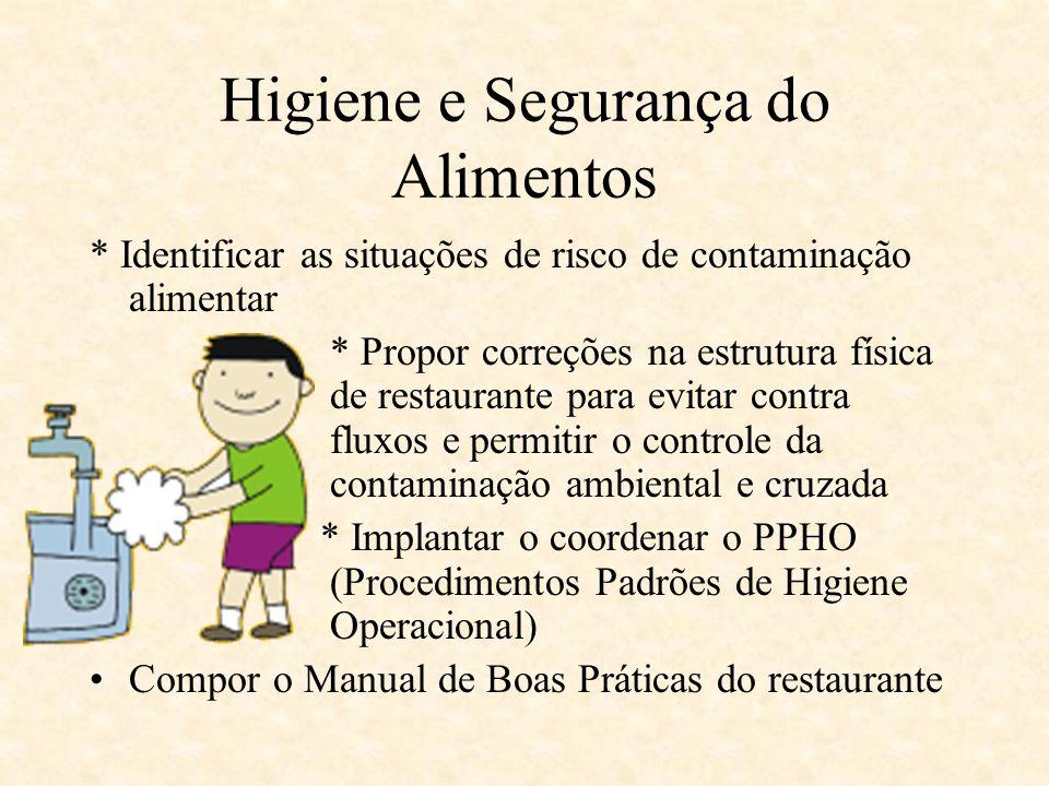 Higiene e Segurança do Alimentos * Identificar as situações de risco de contaminação alimentar * Propor correções na estrutura física de restaurante p