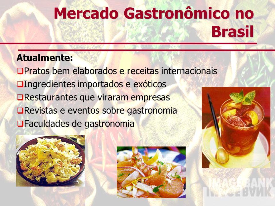 Mercado Gastronômico no Brasil Atualmente: Pratos bem elaborados e receitas internacionais Ingredientes importados e exóticos Restaurantes que viraram