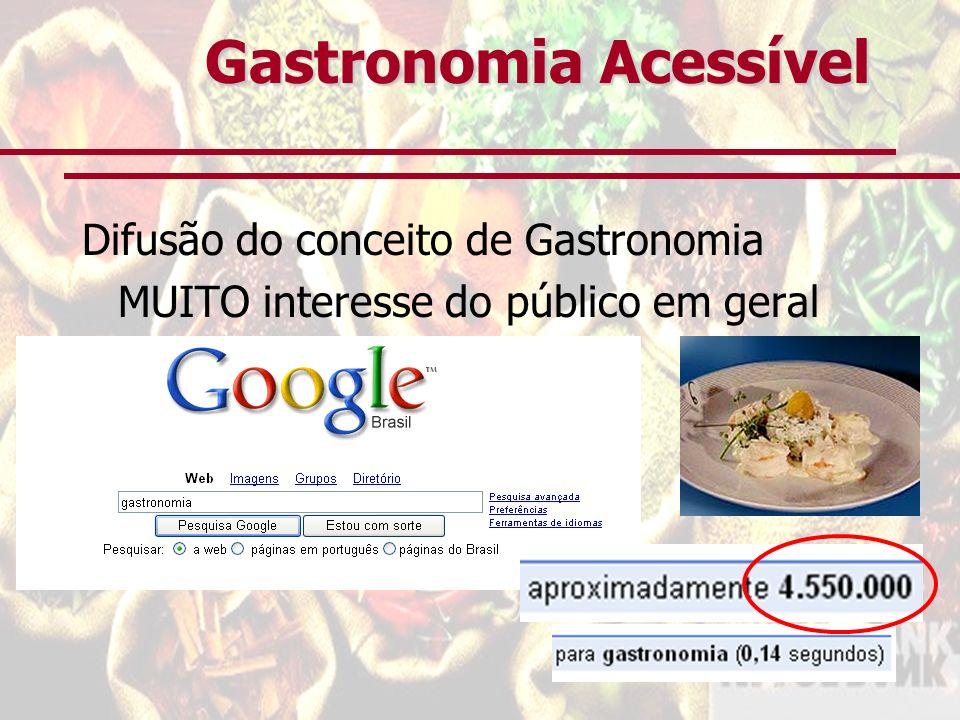 Gastronomia Acessível Difusão do conceito de Gastronomia MUITO interesse do público em geral