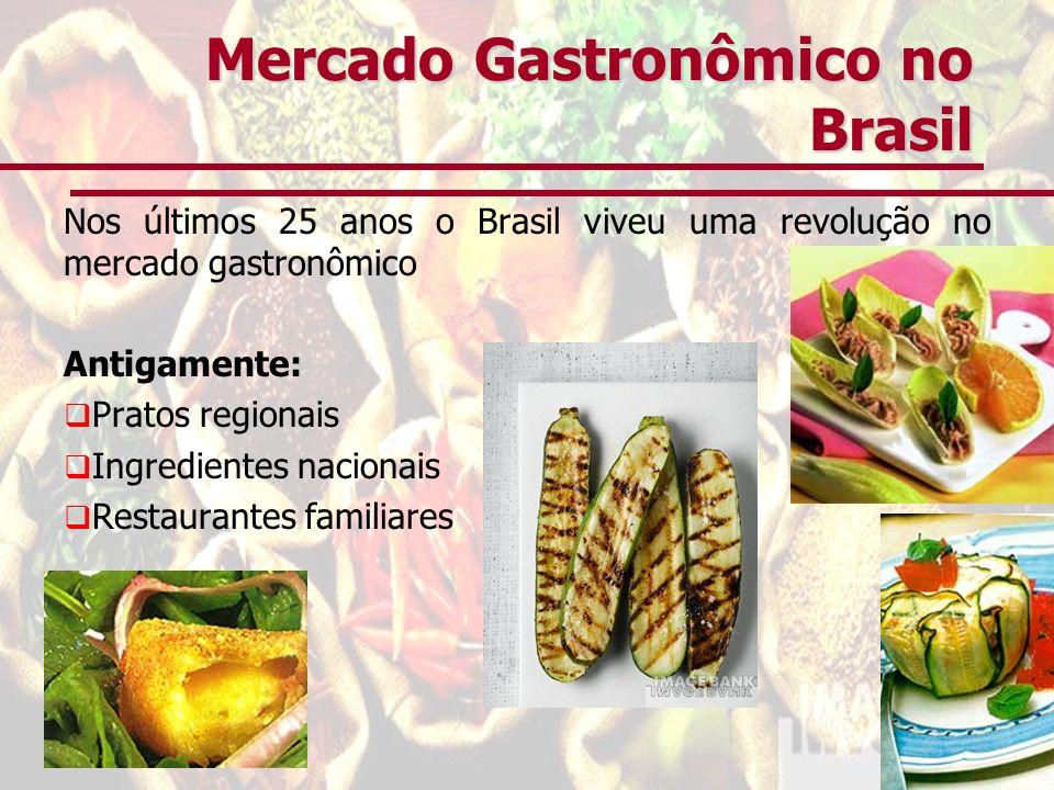 Mercado Gastronômico no Brasil Nos últimos 25 anos o Brasil viveu uma revolução no mercado gastronômico Antigamente: Pratos regionais Ingredientes nacionais Restaurantes familiares