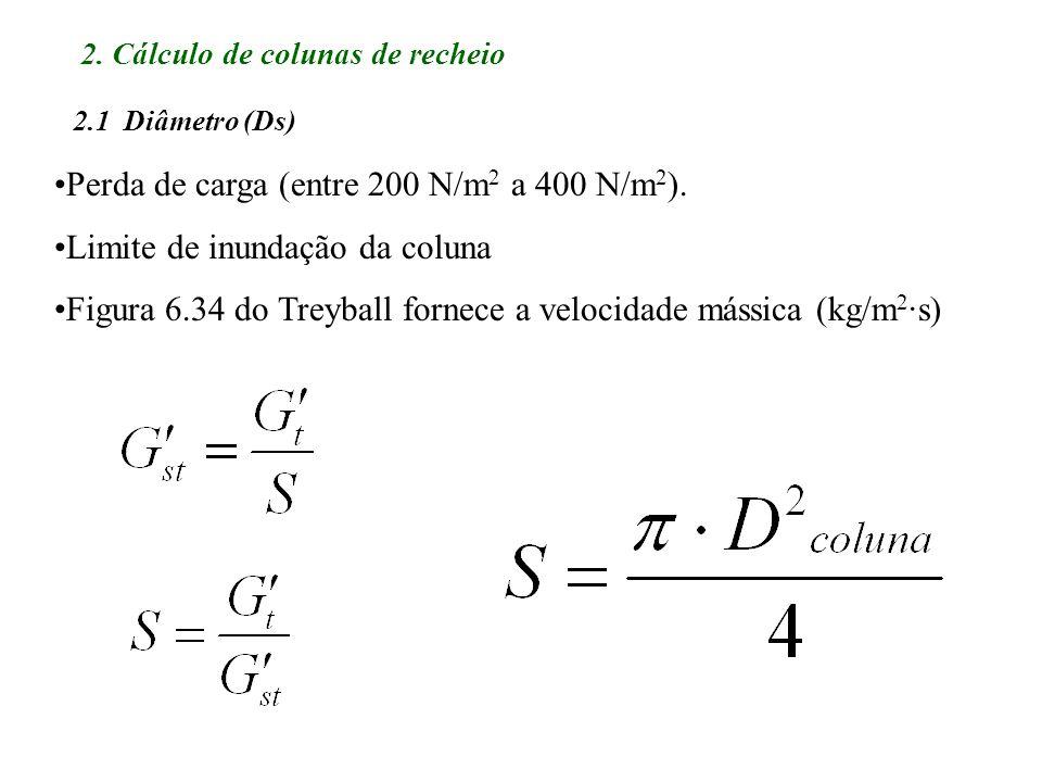2. Cálculo de colunas de recheio 2.1 Diâmetro (Ds) Perda de carga (entre 200 N/m 2 a 400 N/m 2 ). Limite de inundação da coluna Figura 6.34 do Treybal