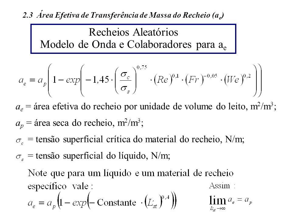 a e = área efetiva do recheio por unidade de volume do leito, m 2 /m 3 ; a p = área seca do recheio, m 2 /m 3 ; = tensão superficial crítica do materi