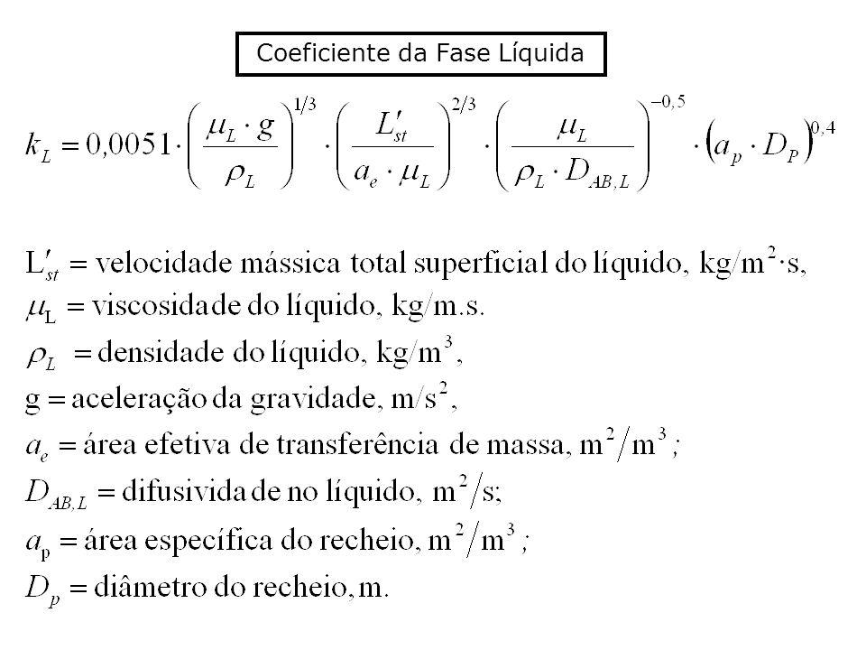 Coeficiente da Fase Líquida