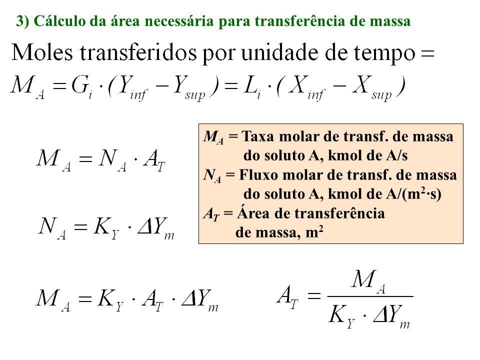 3) Cálculo da área necessária para transferência de massa M A = Taxa molar de transf. de massa do soluto A, kmol de A/s N A = Fluxo molar de transf. d