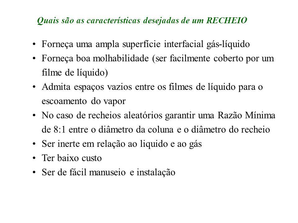 Quais são as características desejadas de um RECHEIO Forneça uma ampla superfície interfacial gás-líquido Forneça boa molhabilidade (ser facilmente co