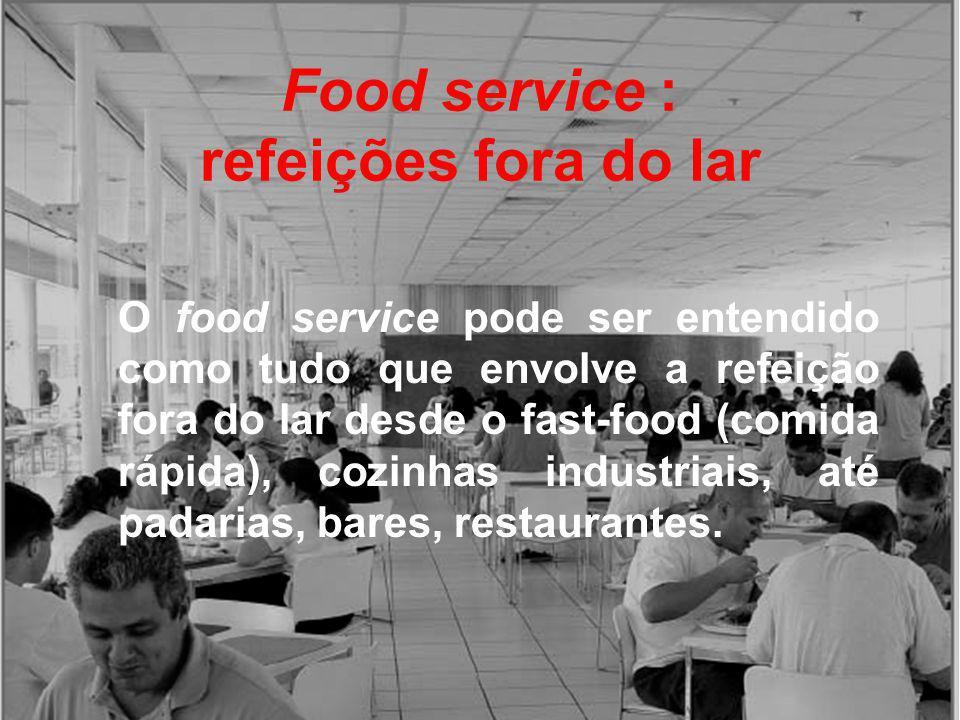 Food service : refeições fora do lar O food service pode ser entendido como tudo que envolve a refeição fora do lar desde o fast-food (comida rápida),