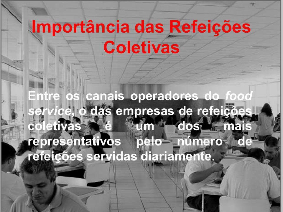 Importância das Refeições Coletivas Entre os canais operadores do food service, o das empresas de refeições coletivas é um dos mais representativos pe