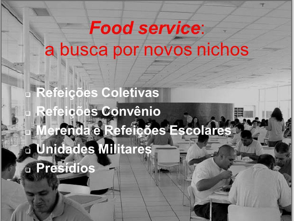 Food service: a busca por novos nichos Refeições Coletivas Refeições Convênio Merenda e Refeições Escolares Unidades Militares Presídios