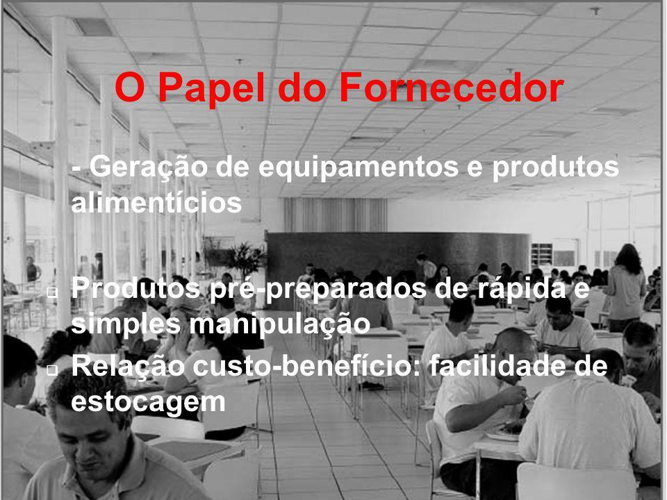 O Papel do Fornecedor - Geração de equipamentos e produtos alimentícios Produtos pré-preparados de rápida e simples manipulação Relação custo-benefíci