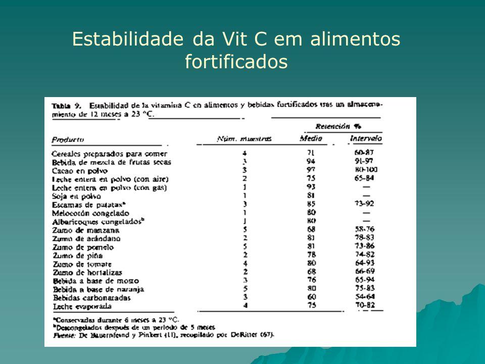 Estabilidade da Vit C em alimentos fortificados