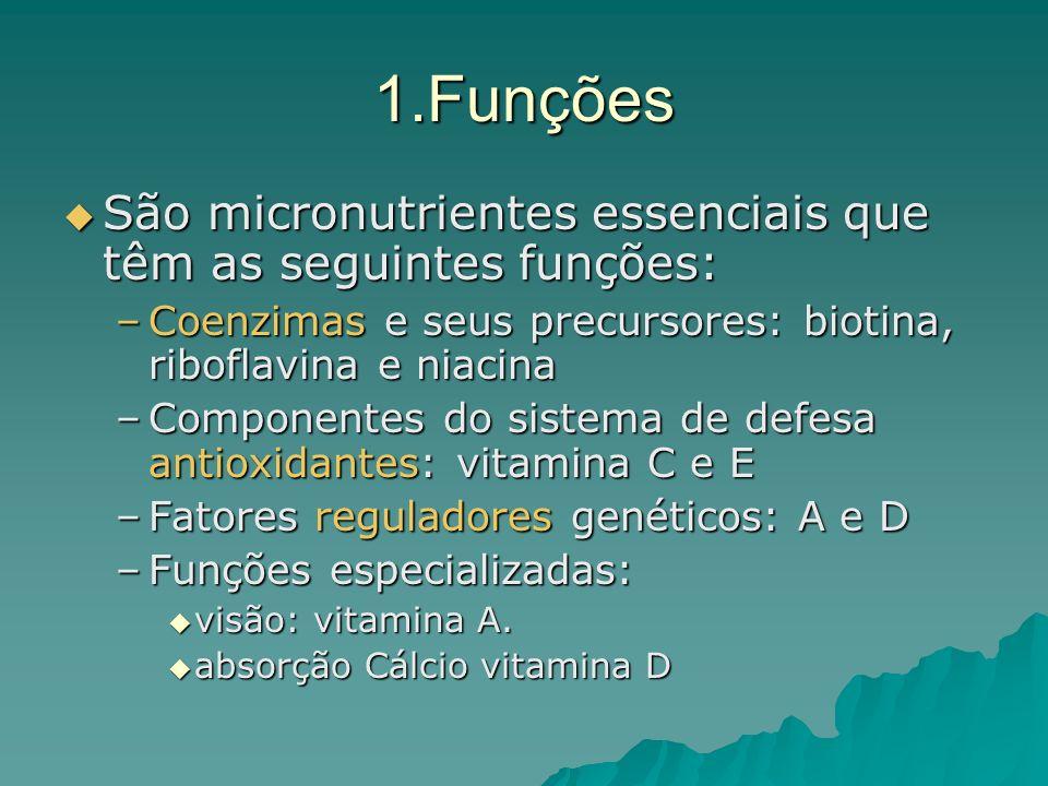 1.Funções São micronutrientes essenciais que têm as seguintes funções: São micronutrientes essenciais que têm as seguintes funções: –Coenzimas e seus