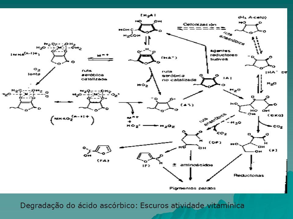 Degradação do ácido ascórbico: Escuros atividade vitamínica
