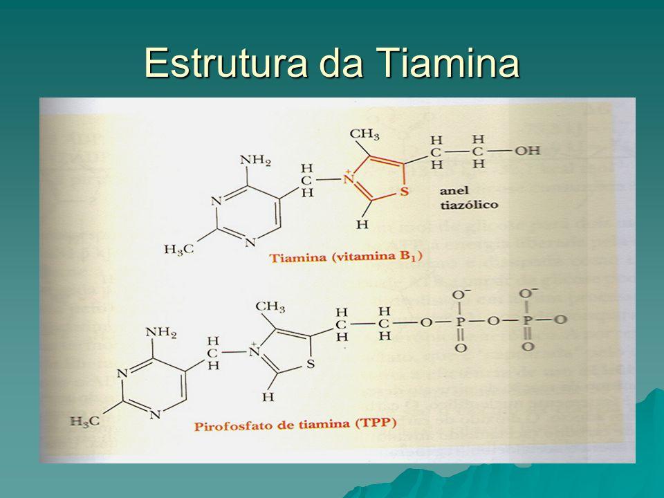 Estrutura da Tiamina