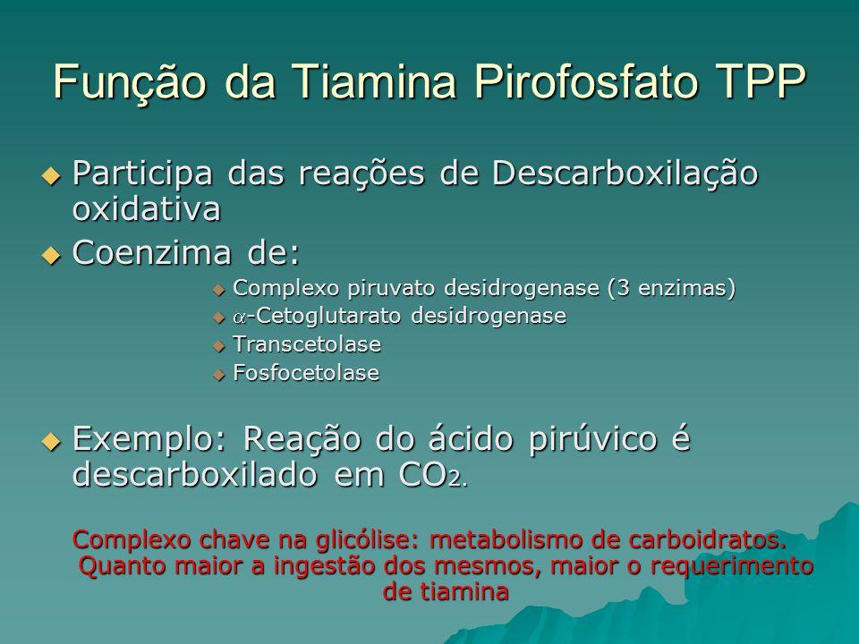 Função da Tiamina Pirofosfato TPP Participa das reações de Descarboxilação oxidativa Participa das reações de Descarboxilação oxidativa Coenzima de: C