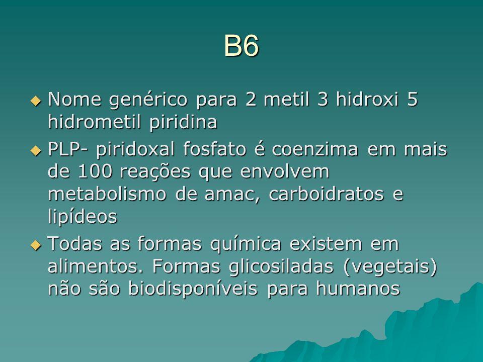 B6 Nome genérico para 2 metil 3 hidroxi 5 hidrometil piridina Nome genérico para 2 metil 3 hidroxi 5 hidrometil piridina PLP- piridoxal fosfato é coen