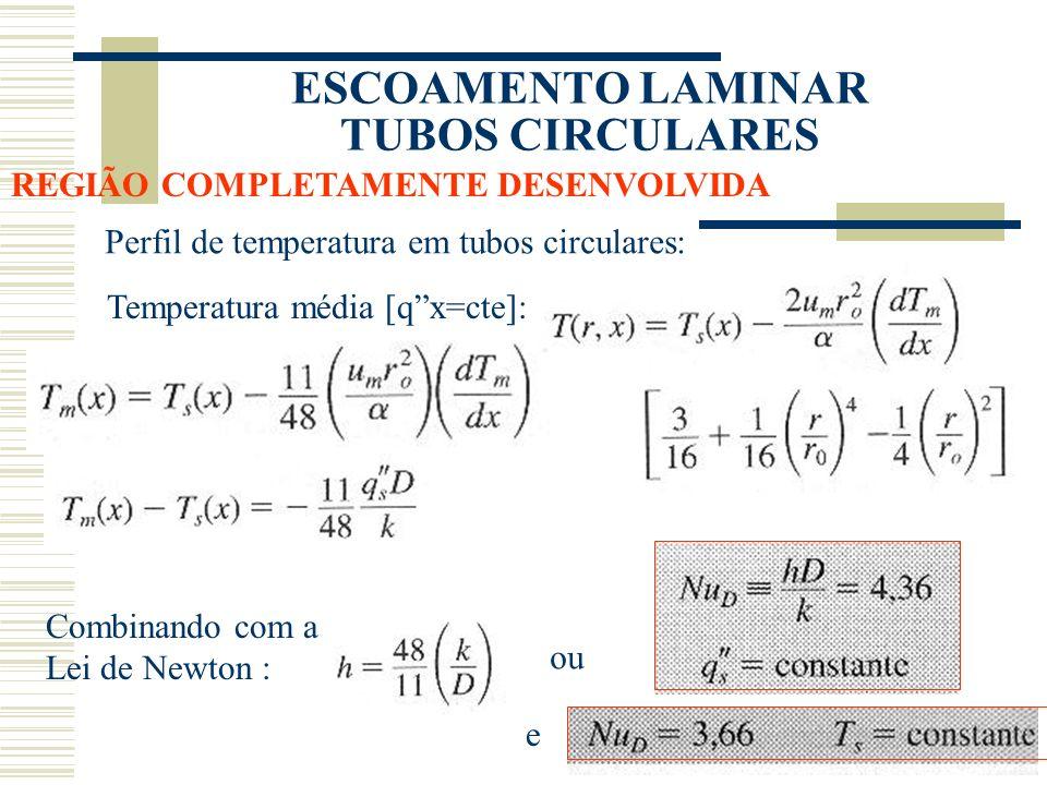ESCOAMENTO LAMINAR TUBOS CIRCULARES Perfil de temperatura em tubos circulares: Temperatura média [qx=cte]: REGIÃO COMPLETAMENTE DESENVOLVIDA Combinand