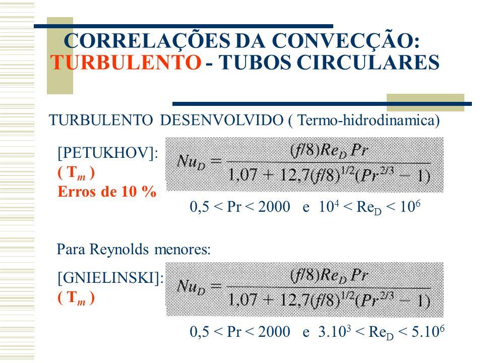 CORRELAÇÕES DA CONVECÇÃO: TURBULENTO - TUBOS CIRCULARES TURBULENTO DESENVOLVIDO ( Termo-hidrodinamica) [PETUKHOV]: ( T m ) Erros de 10 % 0,5 < Pr < 20
