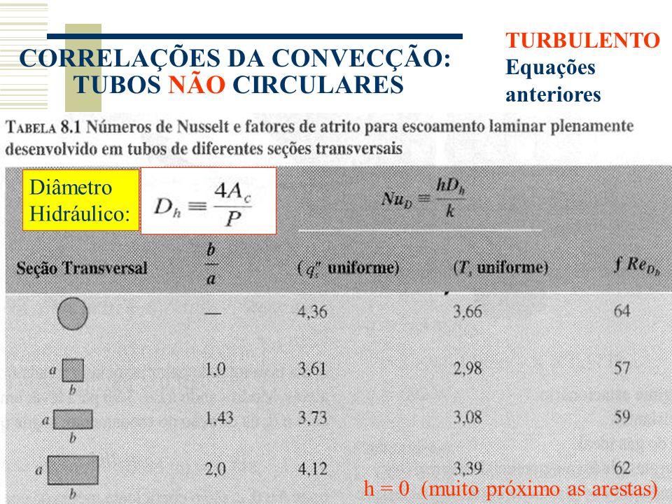 CORRELAÇÕES DA CONVECÇÃO: TUBOS NÃO CIRCULARES Diâmetro Hidráulico: TURBULENTO Equações anteriores h = 0 (muito próximo as arestas)
