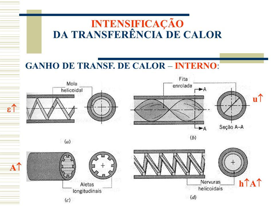 INTENSIFICAÇÃO DA TRANSFERÊNCIA DE CALOR GANHO DE TRANSF. DE CALOR – INTERNO: A u h A