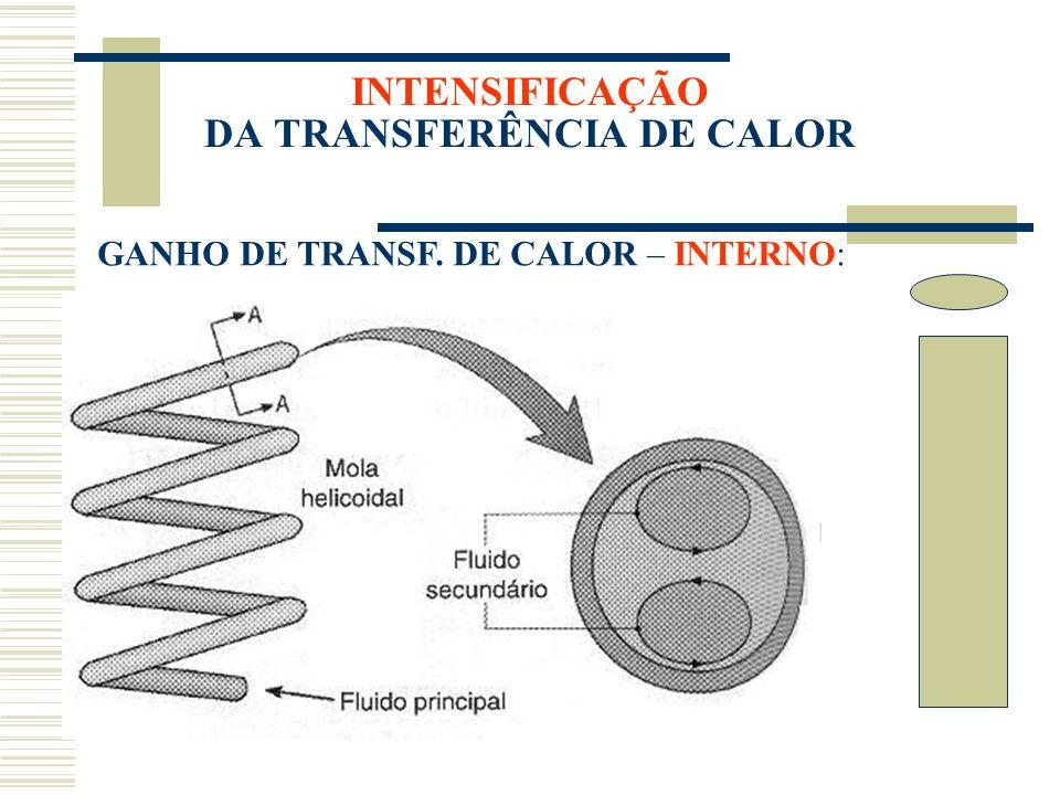 INTENSIFICAÇÃO DA TRANSFERÊNCIA DE CALOR GANHO DE TRANSF. DE CALOR – INTERNO: