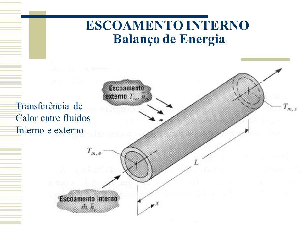 Transferência de Calor entre fluidos Interno e externo