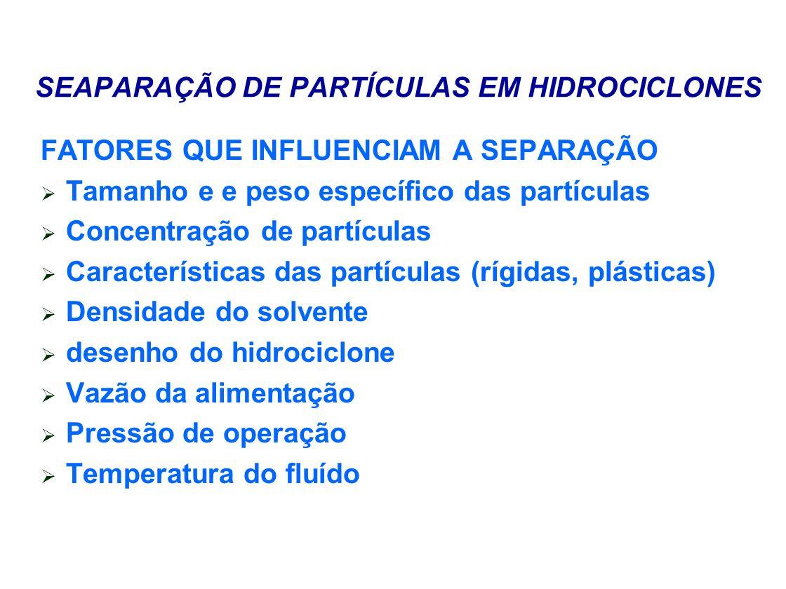 SEAPARAÇÃO DE PARTÍCULAS EM HIDROCICLONES FATORES QUE INFLUENCIAM A SEPARAÇÃO Tamanho e e peso específico das partículas Concentração de partículas Ca