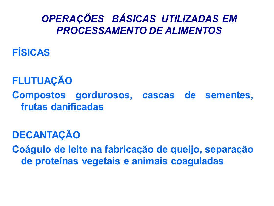 OPERAÇÕES BÁSICAS UTILIZADAS EM PROCESSAMENTO DE ALIMENTOS FÍSICAS LIXIVIAÇÃO Substancias extraídas por solventes apropriados.