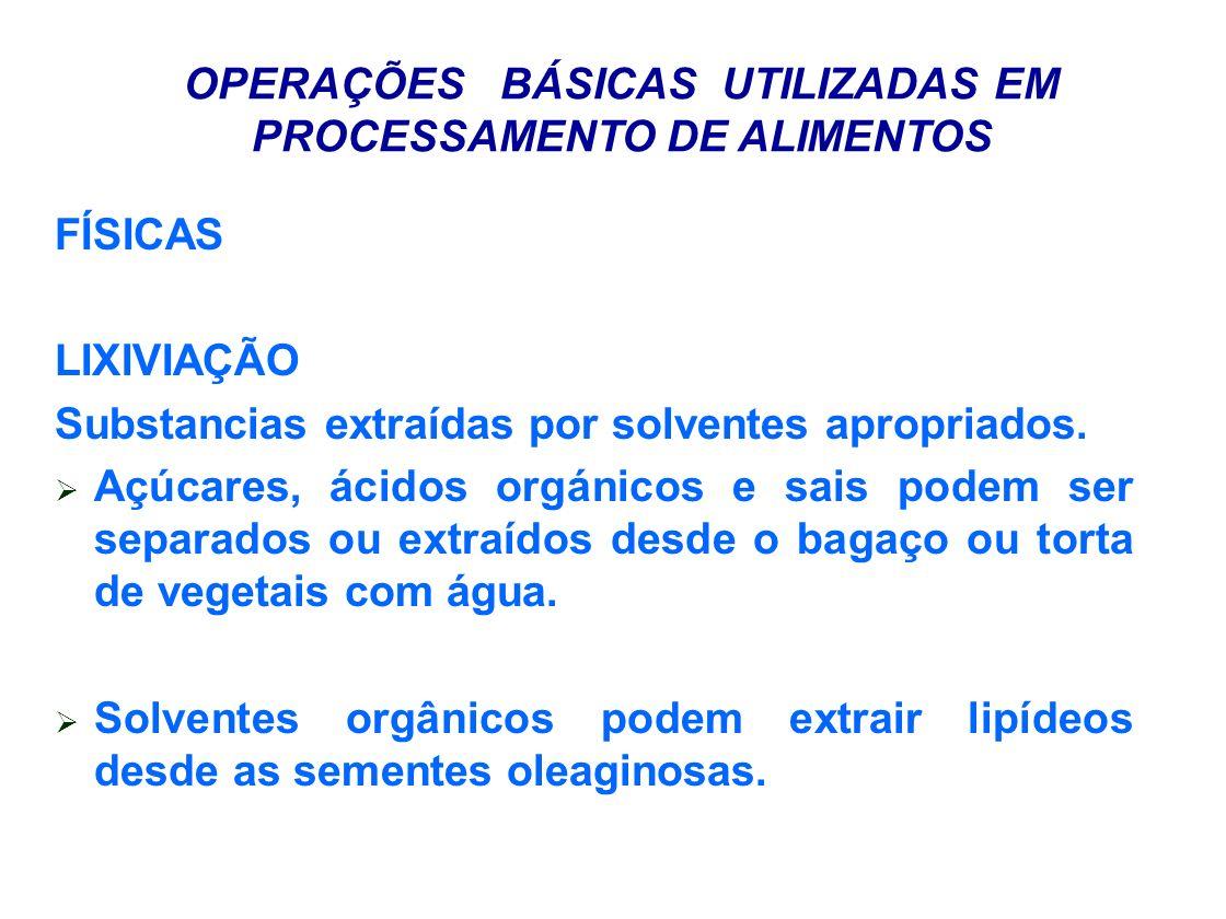 OPERAÇÕES BÁSICAS UTILIZADAS EM PROCESSAMENTO DE ALIMENTOS FÍSICAS LIXIVIAÇÃO Substancias extraídas por solventes apropriados. Açúcares, ácidos orgáni