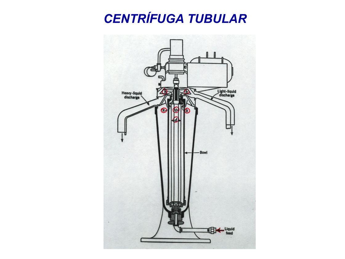 OPERAÇÕES BÁSICAS UTILIZADAS EM PROCESSAMENTO DE ALIMENTOS FÍSICAS CRISTALIZAÇÃO Obtenção de açúcares (sacarose, glicose, frutose, lactose, etc.) Obtenção de ácidos orgânicos (cítrico, tartárico, oxálico) Obtenção de sais Crioconcentração (concentração de fluídos por remoção dos cristais de água