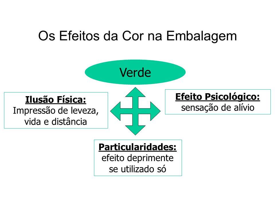 Os Efeitos da Cor na Embalagem Verde Ilusão Física: Impressão de leveza, vida e distância Efeito Psicológico: sensação de alívio Particularidades: efe