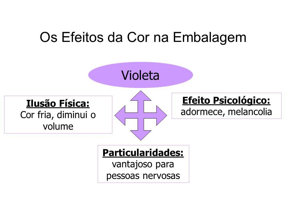 Os Efeitos da Cor na Embalagem Violeta Ilusão Física: Cor fria, diminui o volume Efeito Psicológico: adormece, melancolia Particularidades: vantajoso