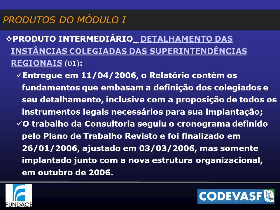 PRODUTOS DO MÓDULO I PRODUTO INTERMEDIÁRIO_ DETALHAMENTO DAS INSTÂNCIAS COLEGIADAS DAS SUPERINTENDÊNCIAS REGIONAIS (01) :DETALHAMENTO DAS INSTÂNCIAS COLEGIADAS DAS SUPERINTENDÊNCIAS REGIONAIS Entregue em 11/04/2006, o Relatório contém os fundamentos que embasam a definição dos colegiados e seu detalhamento, inclusive com a proposição de todos os instrumentos legais necessários para sua implantação; O trabalho da Consultoria seguiu o cronograma definido pelo Plano de Trabalho Revisto e foi finalizado em 26/01/2006, ajustado em 03/03/2006, mas somente implantado junto com a nova estrutura organizacional, em outubro de 2006.