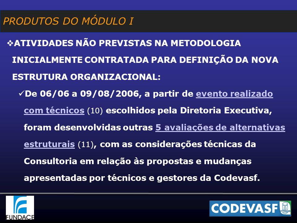 ATIVIDADES NÃO PREVISTAS NA METODOLOGIA INICIALMENTE CONTRATADA PARA DEFINIÇÃO DA NOVA ESTRUTURA ORGANIZACIONAL: De 06/06 a 09/08/2006, a partir de evento realizado com técnicos (10) escolhidos pela Diretoria Executiva, foram desenvolvidas outras 5 avaliações de alternativas estruturais (11), com as considerações técnicas da Consultoria em relação às propostas e mudanças apresentadas por técnicos e gestores da Codevasf.evento realizado com técnicos5 avaliações de alternativas estruturais PRODUTOS DO MÓDULO I