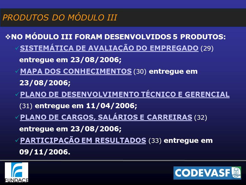 NO MÓDULO III FORAM DESENVOLVIDOS 5 PRODUTOS: SISTEMÁTICA DE AVALIAÇÃO DO EMPREGADO (29) entregue em 23/08/2006; SISTEMÁTICA DE AVALIAÇÃO DO EMPREGADO MAPA DOS CONHECIMENTOS (30) entregue em 23/08/2006; MAPA DOS CONHECIMENTOS PLANO DE DESENVOLVIMENTO TÉCNICO E GERENCIAL (31) entregue em 11/04/2006; PLANO DE DESENVOLVIMENTO TÉCNICO E GERENCIAL PLANO DE CARGOS, SALÁRIOS E CARREIRAS (32) entregue em 23/08/2006; PLANO DE CARGOS, SALÁRIOS E CARREIRAS PARTICIPAÇÃO EM RESULTADOS (33) entregue em 09/11/2006.
