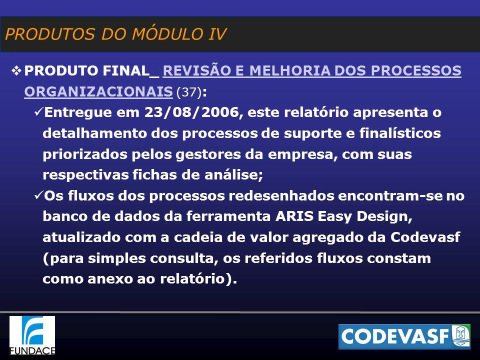 PRODUTOS DO MÓDULO IV PRODUTO FINAL_ REVISÃO E MELHORIA DOS PROCESSOS ORGANIZACIONAIS (37) :REVISÃO E MELHORIA DOS PROCESSOS ORGANIZACIONAIS Entregue em 23/08/2006, este relatório apresenta o detalhamento dos processos de suporte e finalísticos priorizados pelos gestores da empresa, com suas respectivas fichas de análise; Os fluxos dos processos redesenhados encontram-se no banco de dados da ferramenta ARIS Easy Design, atualizado com a cadeia de valor agregado da Codevasf (para simples consulta, os referidos fluxos constam como anexo ao relatório).