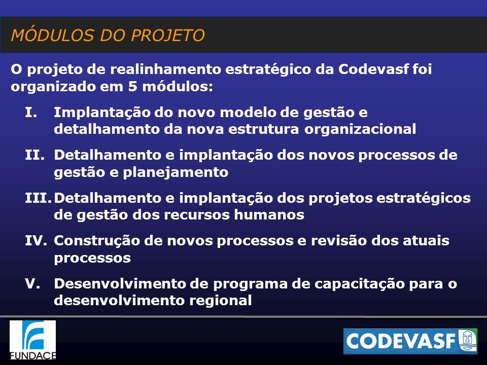 PRODUTO ADICIONAL_ ASSESSORAMENTO NA IMPLANTAÇÃO DOS PROCESSOS DE PLANEJAMENTO E DA ÁREA DE GESTÃO ESTRATÉGICA (27) :ASSESSORAMENTO NA IMPLANTAÇÃO DOS PROCESSOS DE PLANEJAMENTO E DA ÁREA DE GESTÃO ESTRATÉGICA Com os seus resultados formalizados em 09/11/2006, o assessoramento constou da atualização do plano de implantação proposto, inclusive com a incorporação das atividades para implantação da nova Gerência de Planejamento e Estudos Estratégicos; Também compôs o assessoramento, a atualização das Diretrizes Políticas da empresa e a discussão dos fundamentos para a elaboração de cenários; PRODUTOS DO MÓDULO II