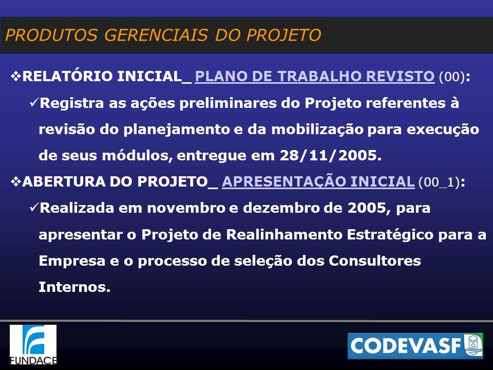 PRODUTOS GERENCIAIS DO PROJETO RELATÓRIO INICIAL_ PLANO DE TRABALHO REVISTO (00) :PLANO DE TRABALHO REVISTO Registra as ações preliminares do Projeto referentes à revisão do planejamento e da mobilização para execução de seus módulos, entregue em 28/11/2005.