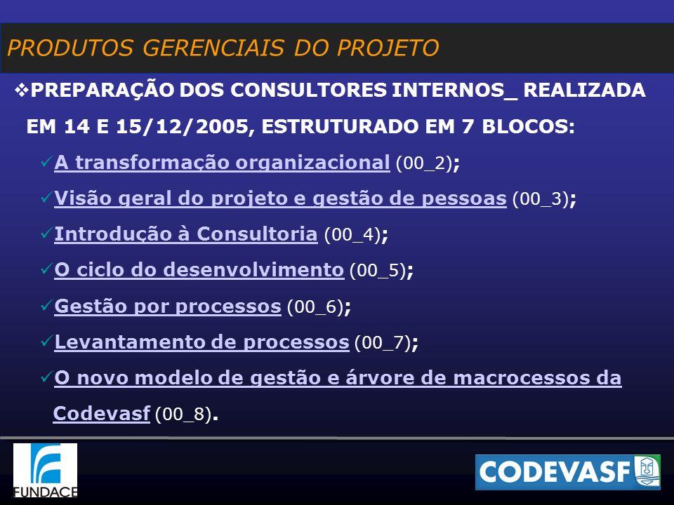 PRODUTOS GERENCIAIS DO PROJETO PREPARAÇÃO DOS CONSULTORES INTERNOS_ REALIZADA EM 14 E 15/12/2005, ESTRUTURADO EM 7 BLOCOS: A transformação organizacional (00_2) ; A transformação organizacional Visão geral do projeto e gestão de pessoas (00_3) ; Visão geral do projeto e gestão de pessoas Introdução à Consultoria (00_4) ; Introdução à Consultoria O ciclo do desenvolvimento (00_5) ; O ciclo do desenvolvimento Gestão por processos (00_6) ; Gestão por processos Levantamento de processos (00_7) ; Levantamento de processos O novo modelo de gestão e árvore de macrocessos da Codevasf (00_8).