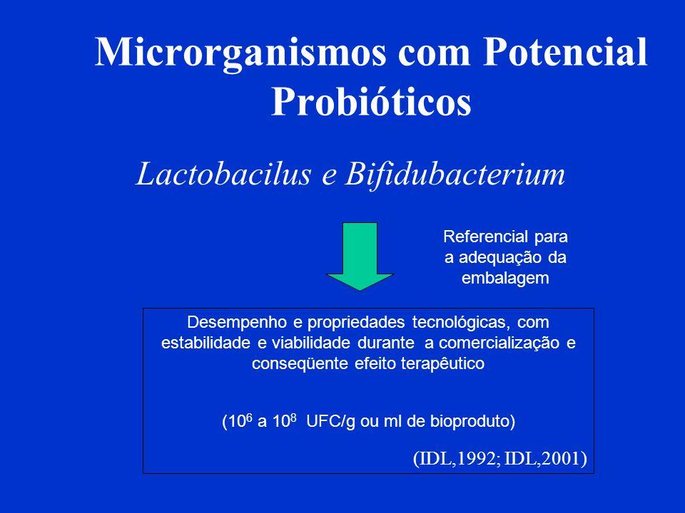 Microrganismos com Potencial Probióticos Lactobacilus e Bifidubacterium Desempenho e propriedades tecnológicas, com estabilidade e viabilidade durante