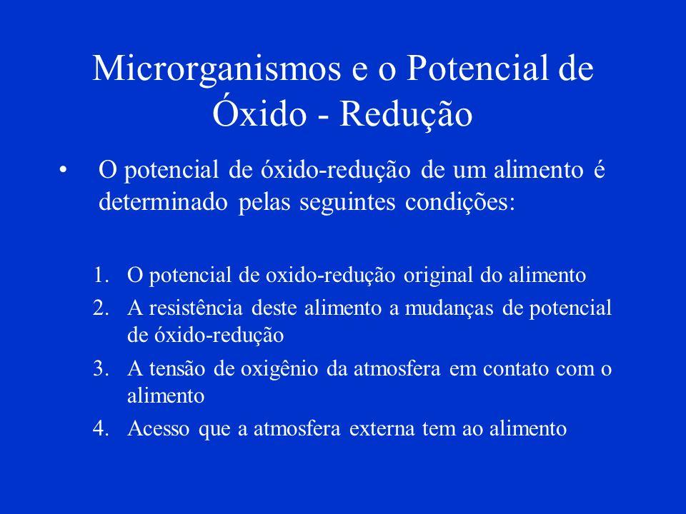Microrganismos e o Potencial de Óxido - Redução O potencial de óxido-redução de um alimento é determinado pelas seguintes condições: 1.O potencial de