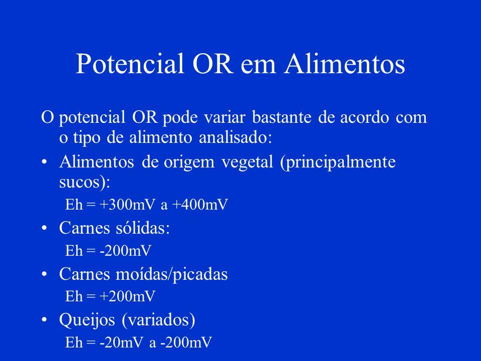 Potencial OR em Alimentos O potencial OR pode variar bastante de acordo com o tipo de alimento analisado: Alimentos de origem vegetal (principalmente