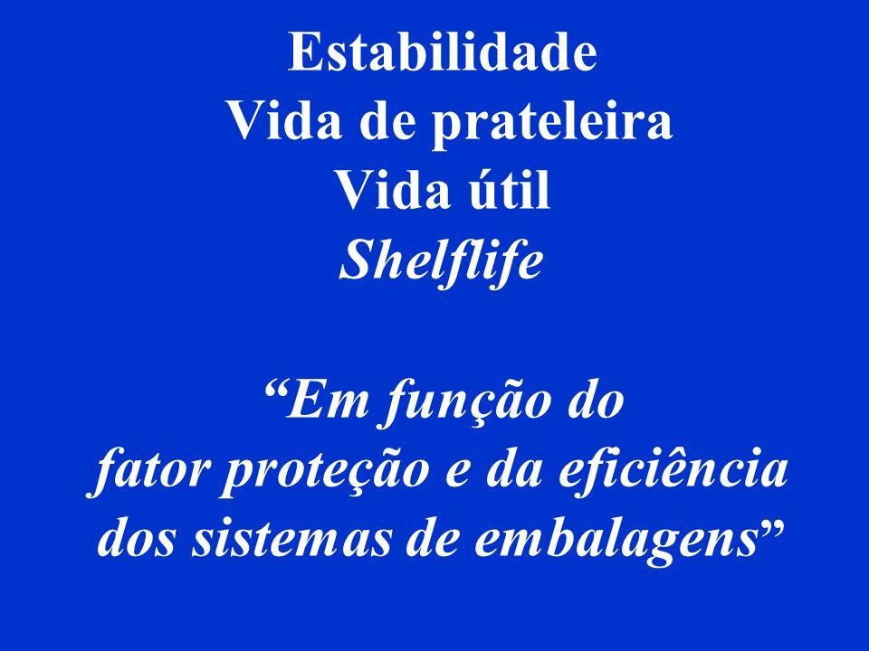 Estabilidade Vida de prateleira Vida útil Shelflife Em função do fator proteção e da eficiência dos sistemas de embalagens