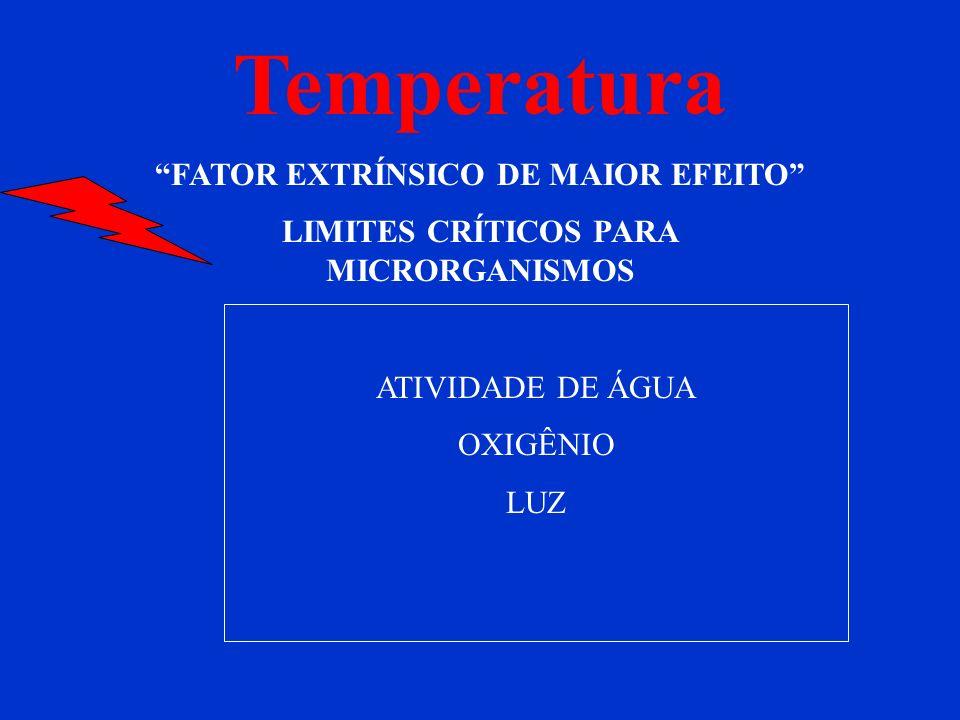 Temperatura FATOR EXTRÍNSICO DE MAIOR EFEITO LIMITES CRÍTICOS PARA MICRORGANISMOS ATIVIDADE DE ÁGUA OXIGÊNIO LUZ