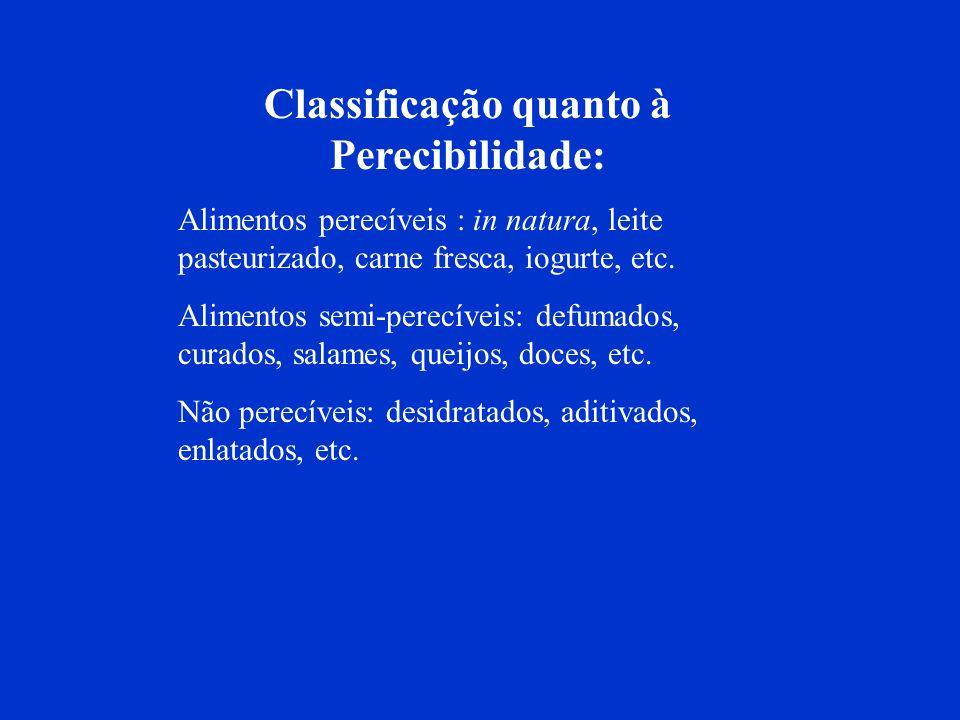 Classificação quanto à Perecibilidade: Alimentos perecíveis : in natura, leite pasteurizado, carne fresca, iogurte, etc. Alimentos semi-perecíveis: de