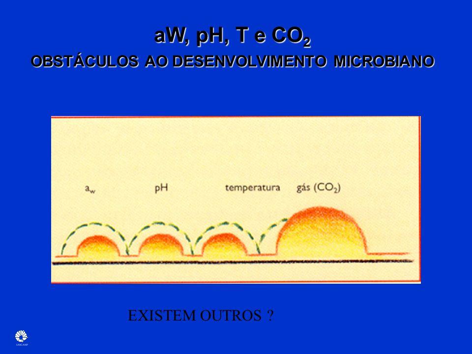 aW, pH, T e CO 2 OBSTÁCULOS AO DESENVOLVIMENTO MICROBIANO EXISTEM OUTROS ?