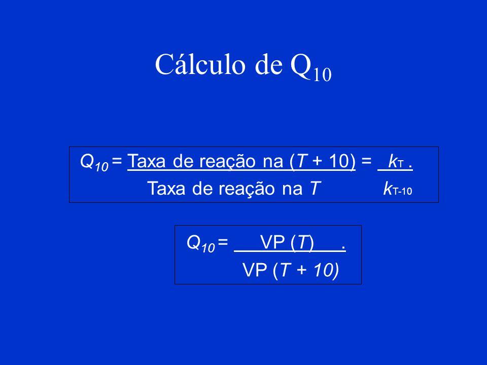 Cálculo de Q 10 Q 10 = Taxa de reação na (T + 10) = k T. Taxa de reação na T k T-10 Q 10 = VP (T). VP (T + 10)