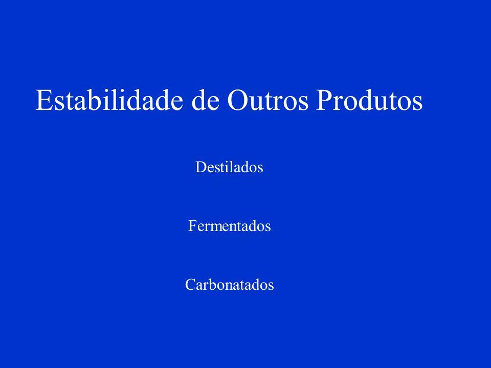 Estabilidade de Outros Produtos Destilados Fermentados Carbonatados