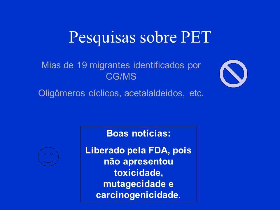 Pesquisas sobre PET Mias de 19 migrantes identificados por CG/MS Oligômeros cíclicos, acetalaldeidos, etc. Boas notícias: Liberado pela FDA, pois não